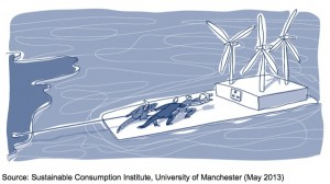 Offshore wind connection copy