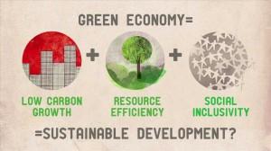 Green Economy UN