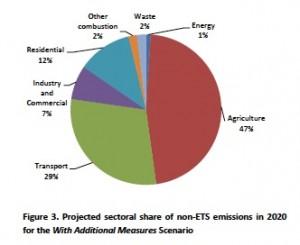 2020 GHG emissions copy