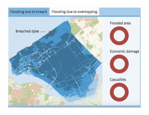 flooding-breach